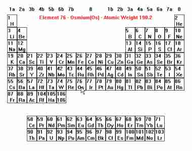 Freeware dowloadable visual basic periodic table of the elements freeware dowloadable visual basic periodic table of the elements element3 program urtaz Images